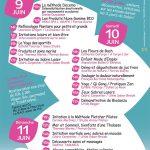 Salon du bien-être à  Perros-Guirec du 9 au 11 juin : le programme